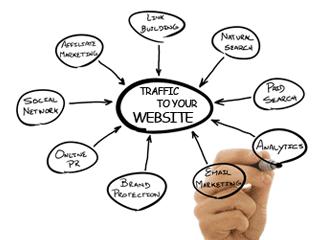 web marketing ascoli piceno